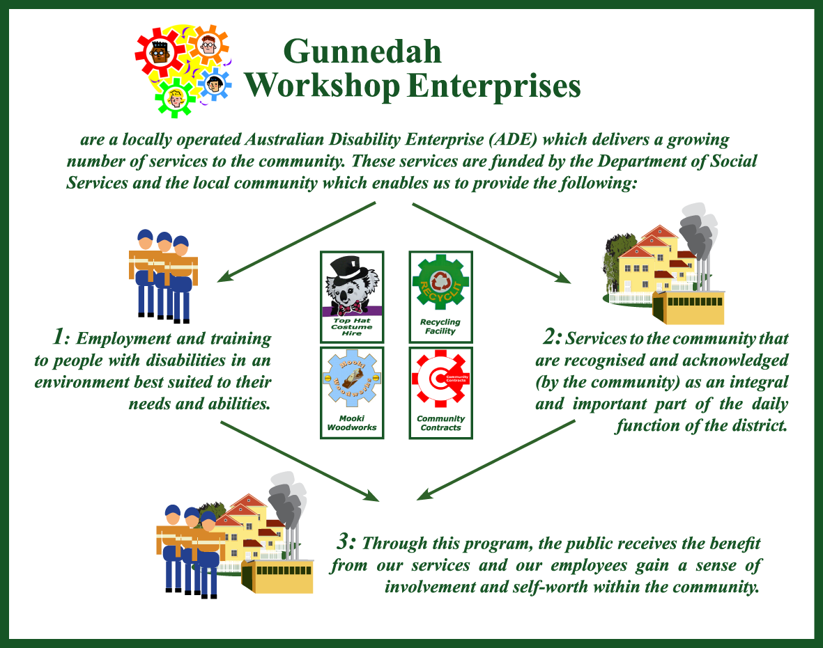 About Gunnedah Workshop Enterprises